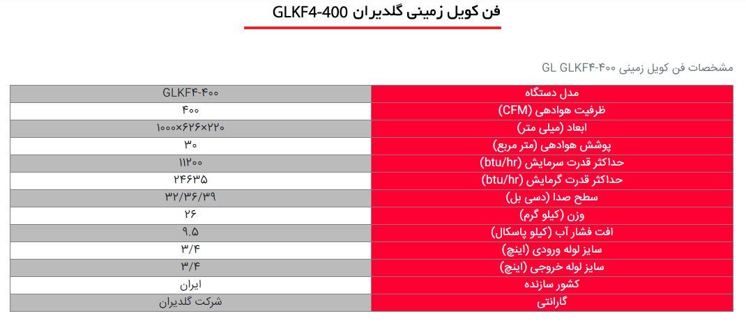 فن کویل زمینی جی ال مدل GLKF4-400
